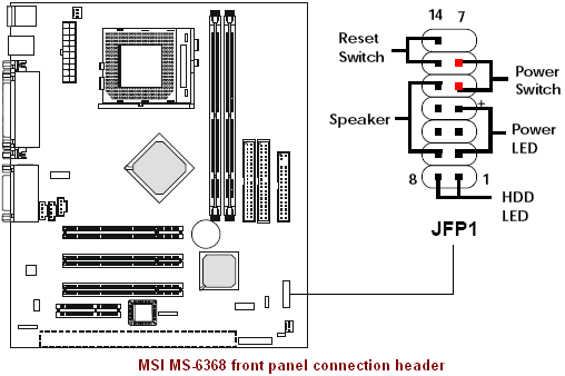download msi ms 7142 manual