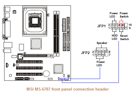 as programming connects to the hardware and as microprocessors or an entire motherboard scheduled